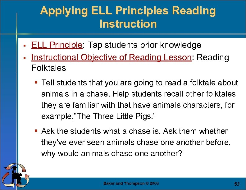 Applying ELL Principles Reading Instruction § § ELL Principle: Tap students prior knowledge Instructional