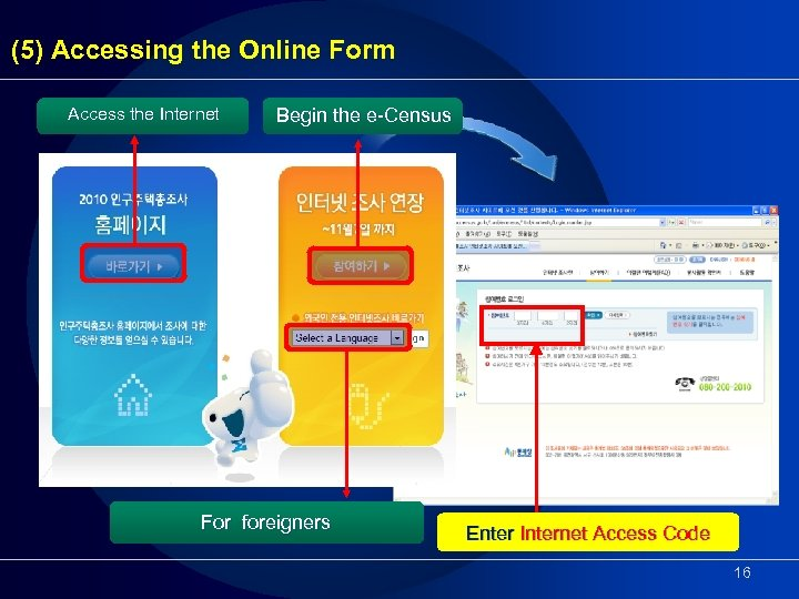 (5) Accessing the Online Form Access the Internet Begin the e-Census For foreigners Enter