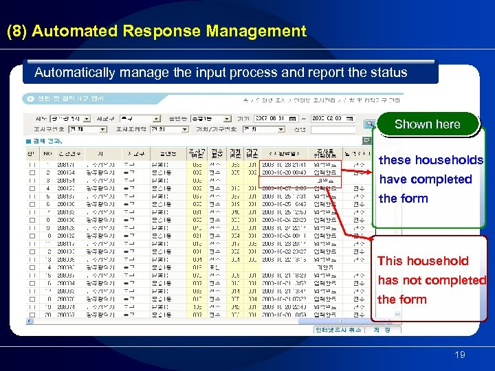 (8) Automated Response Management Automatically manage the input process and report the status Shown