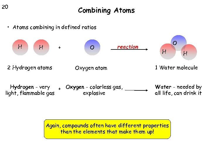 20 Combining Atoms • Atoms combining in defined ratios H H + 2 Hydrogen