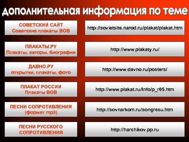 СОВЕТСКИЙ САЙТ Советские плакаты ВОВ http: //sovietsite. narod. ru/plakat. htm ПЛАКАТЫ. РУ Плакаты, авторы,