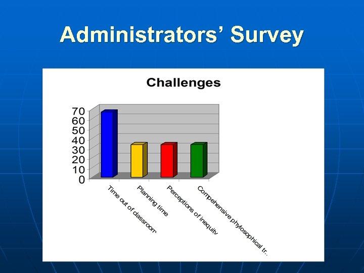 Administrators' Survey