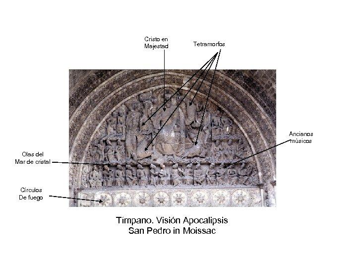 Cristo en Majestad Tetramorfos Ancianos músicos Olas del Mar de cristal Círculos De fuego