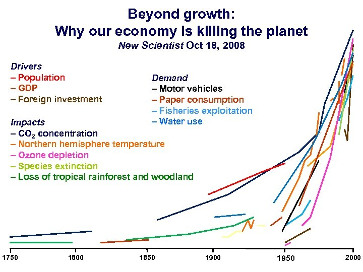 Beyond growth: Why our economy is killing the planet New Scientist Oct 18, 2008