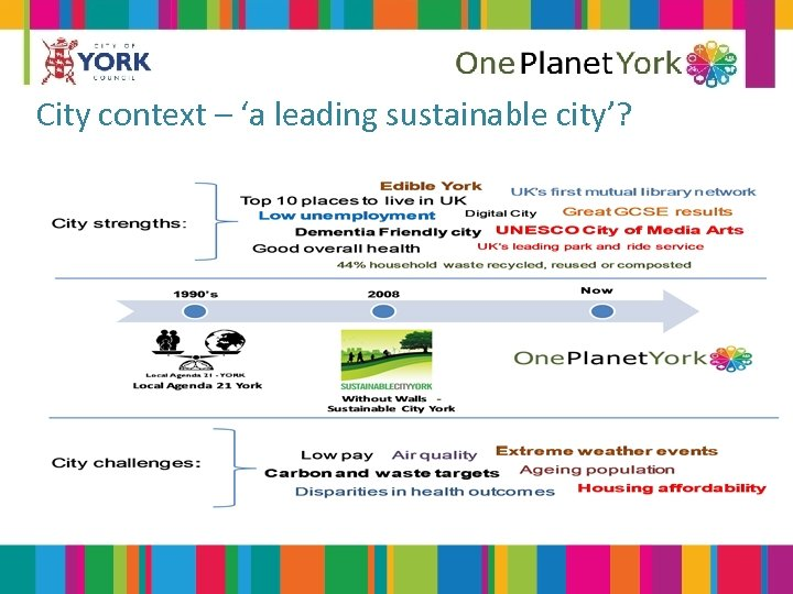 City context – 'a leading sustainable city'?