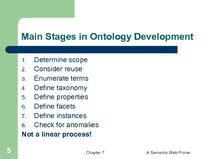 Main Stages in Ontology Development Determine scope 2. Consider reuse 3. Enumerate terms 4.