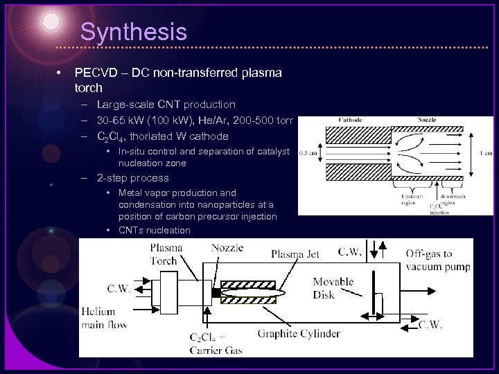 Synthesis • PECVD – DC non-transferred plasma torch – Large-scale CNT production – 30