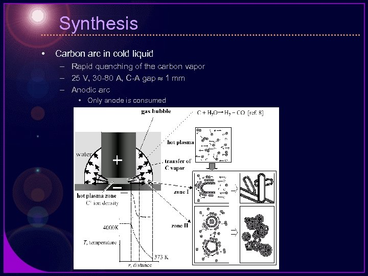 Synthesis • Carbon arc in cold liquid – Rapid quenching of the carbon vapor