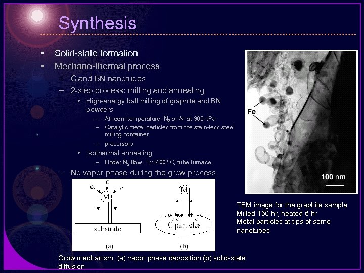 Synthesis • • Solid-state formation Mechano-thermal process – C and BN nanotubes – 2