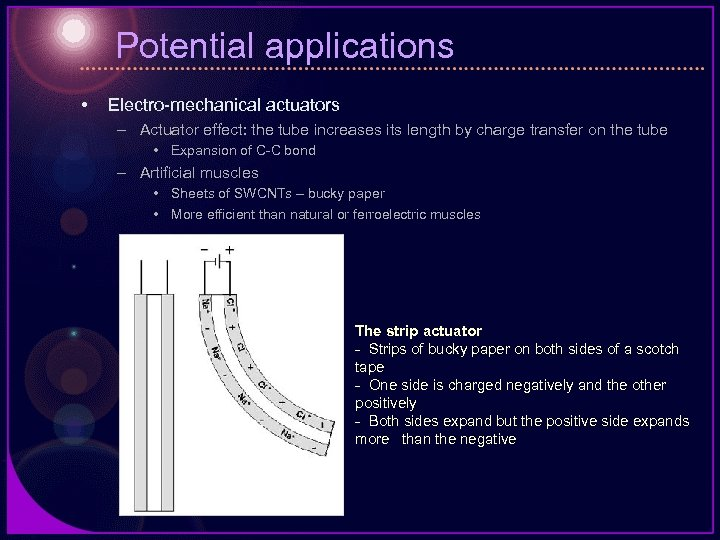 Potential applications • Electro-mechanical actuators – Actuator effect: the tube increases its length by