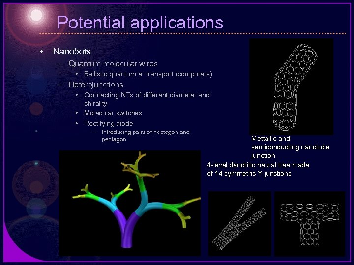 Potential applications • Nanobots – Quantum molecular wires • Ballistic quantum e– transport (computers)