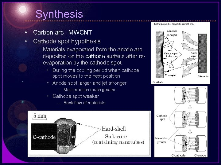 Synthesis • Carbon arc MWCNT • Cathode spot hypothesis – Materials evaporated from the