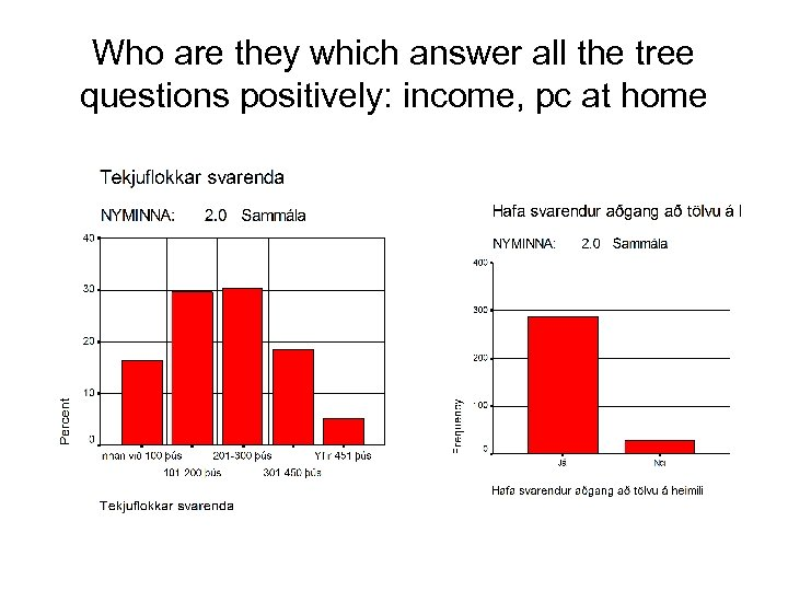 Who are they which answer all the tree questions positively: income, pc at home