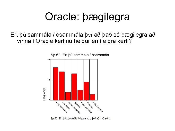 Oracle: þægilegra Ert þú sammála / ósammála því að það sé þægilegra að vinna