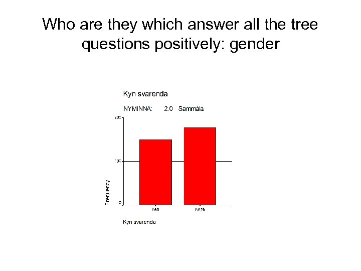 Who are they which answer all the tree questions positively: gender