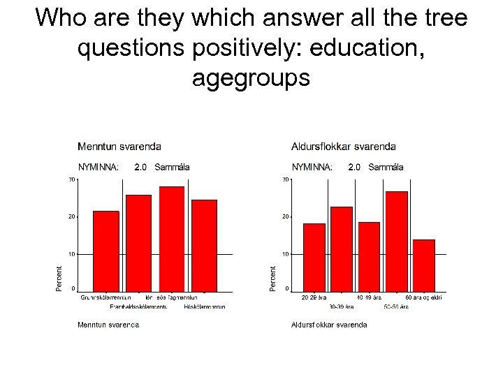 Who are they which answer all the tree questions positively: education, agegroups