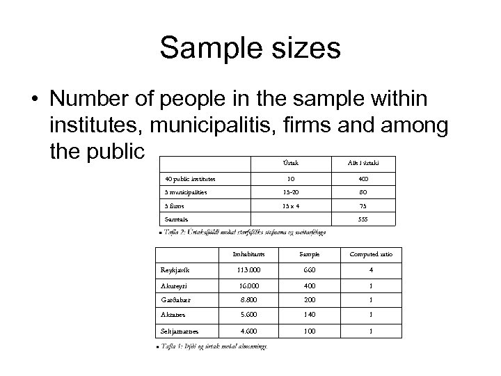 Sample sizes • Number of people in the sample within institutes, municipalitis, firms and