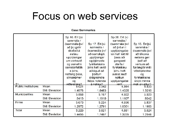Focus on web services
