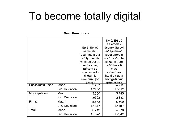 To become totally digital