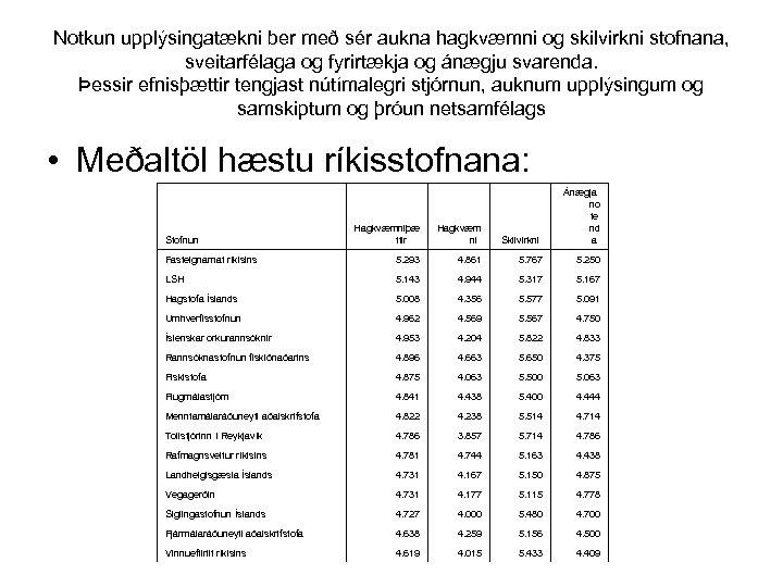 Notkun upplýsingatækni ber með sér aukna hagkvæmni og skilvirkni stofnana, sveitarfélaga og fyrirtækja og