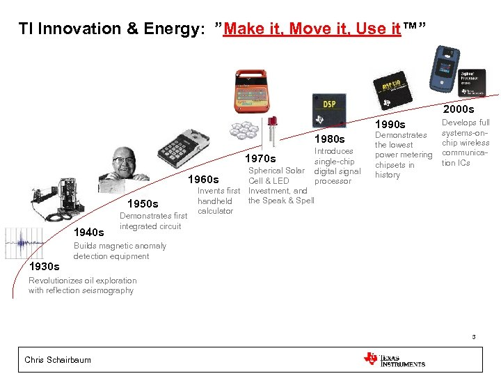 """TI Innovation & Energy: """"Make it, Move it, Use it™"""" 2000 s 1990 s"""