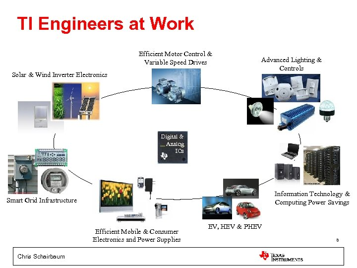 TI Engineers at Work Efficient Motor Control & Variable Speed Drives Solar & Wind