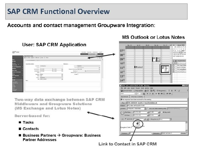 SAP CRM Functional Overview Accounts and contact management Groupware Integration: