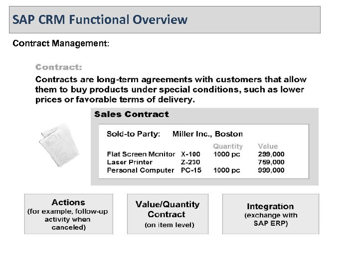 SAP CRM Functional Overview Contract Management: