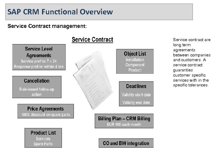 SAP CRM Functional Overview Service Contract management: Service contract are long term agreements between