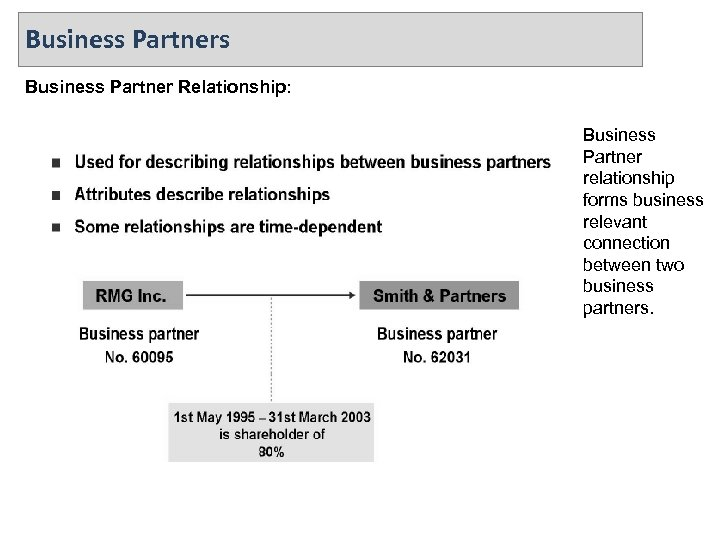 Business Partners Business Partner Relationship: Business Partner relationship forms business relevant connection between two