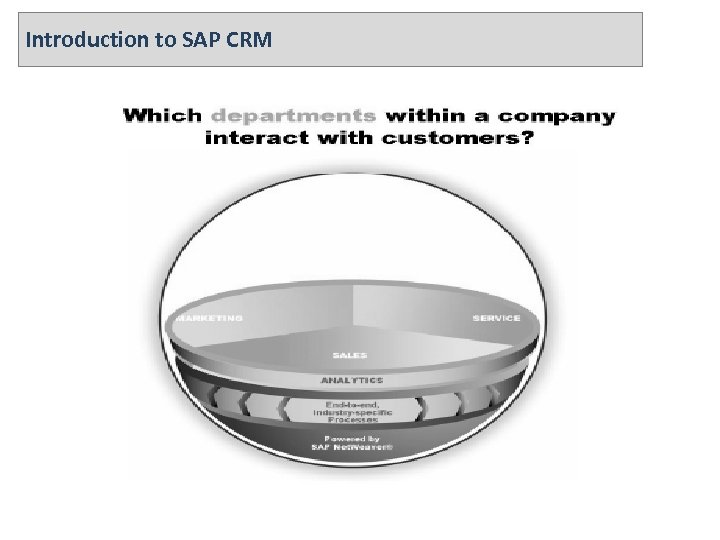 Introduction to SAP CRM