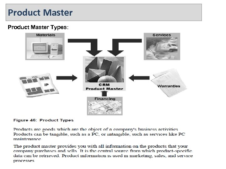 Product Master Types: