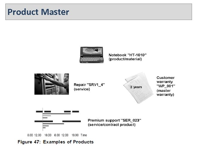 Product Master