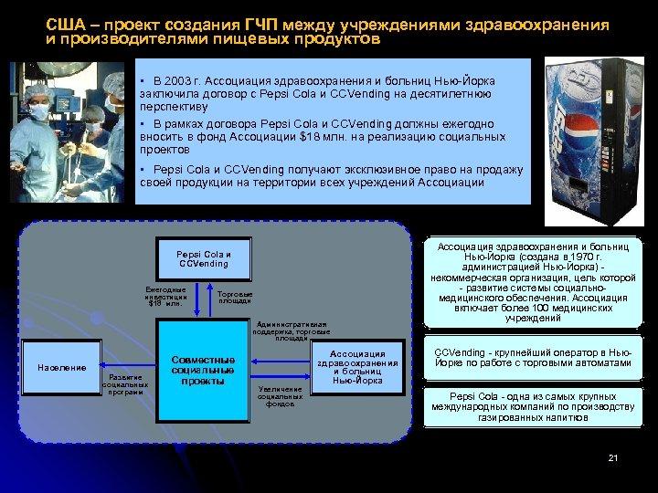США – проект создания ГЧП между учреждениями здравоохранения и производителями пищевых продуктов • В
