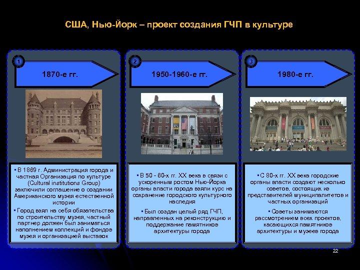 США, Нью-Йорк – проект создания ГЧП в культуре 1 2 1870 -е гг. •