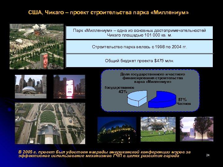 США, Чикаго – проект строительства парка «Миллениум» Парк «Миллениум» – одна из основных достопримечательностей