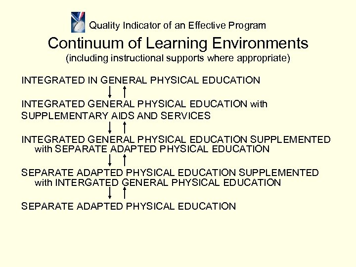 Quality Indicator of an Effective Program Continuum of Learning Environments (including instructional supports where