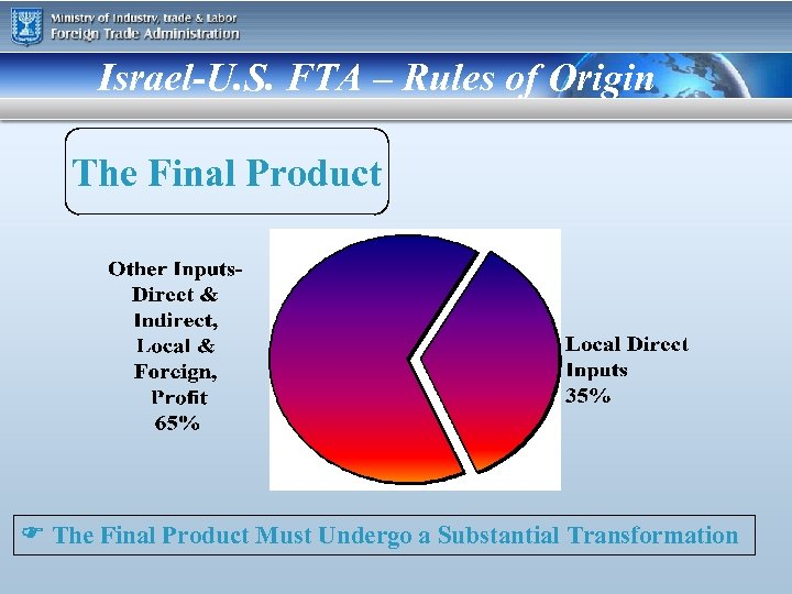 Israel-U. S. FTA – Rules of Origin The Final Product Must Undergo a Substantial