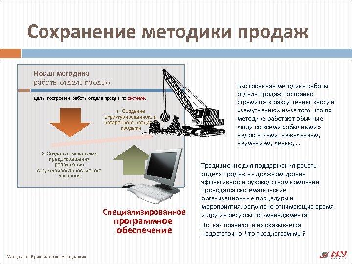Сохранение методики продаж Новая методика работы отдела продаж Цель: построение работы отдела продаж по