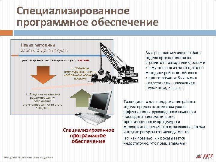 Специализированное программное обеспечение Новая методика работы отдела продаж Цель: построение работы отдела продаж по