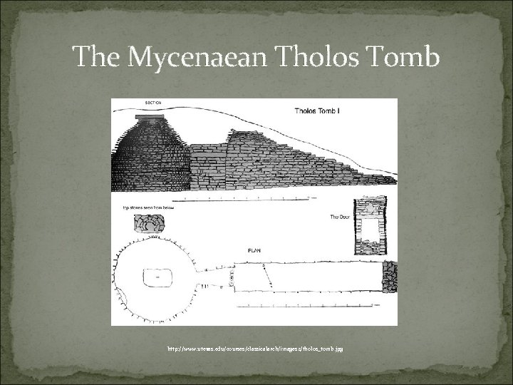 The Mycenaean Tholos Tomb http: //www. utexas. edu/courses/classicalarch/images 2/tholos_tomb. jpg