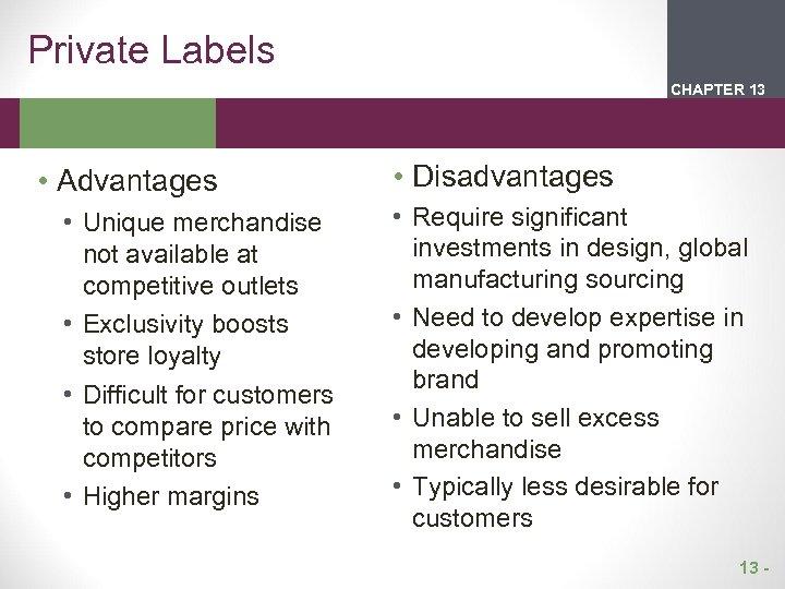 Private Labels CHAPTER 2 13 1 • Advantages • Unique merchandise not available at