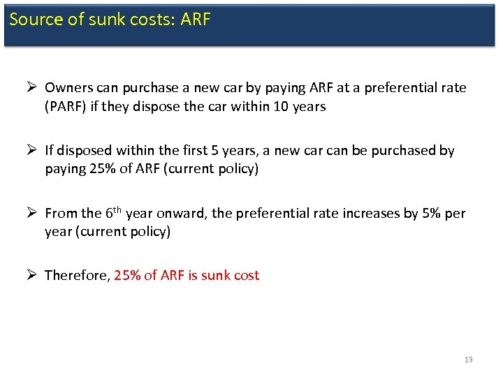 Source of sunk costs: ARF Ø Owners can purchase a new car by paying