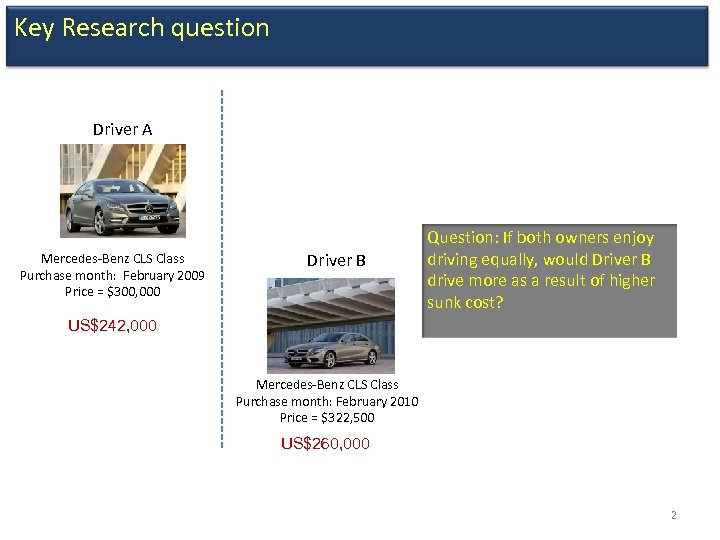 Key Research question Driver A Mercedes-Benz CLS Class Purchase month: February 2009 Price =