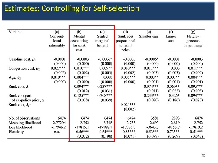 Estimates: Controlling for Self-selection 40