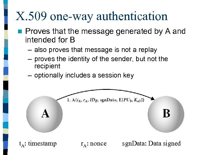 X. 509 one-way authentication n Proves that the message generated by A and intended