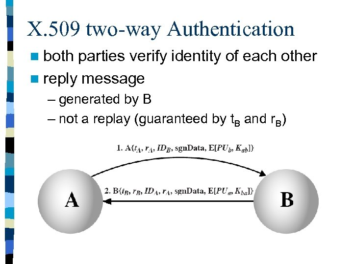 X. 509 two-way Authentication n both parties verify identity of each other n reply