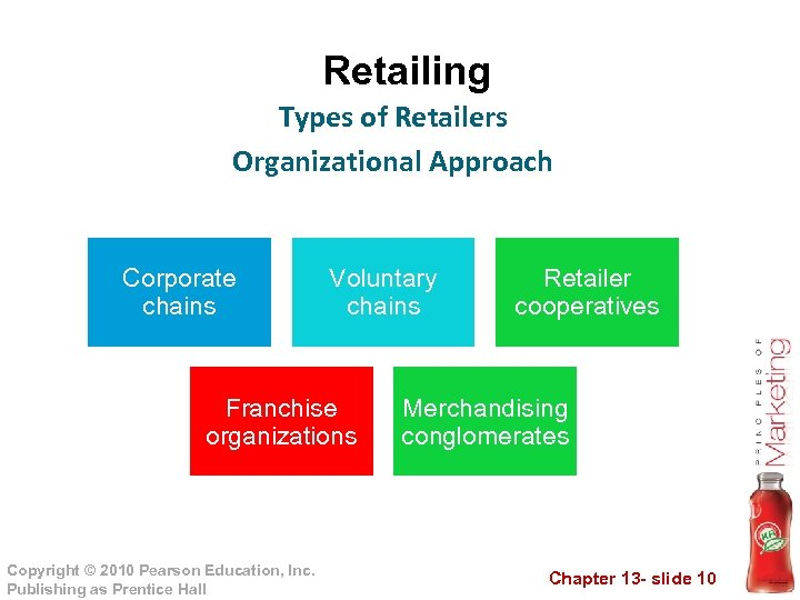 Retailing Types of Retailers Organizational Approach Corporate chains Voluntary chains Franchise organizations Copyright ©