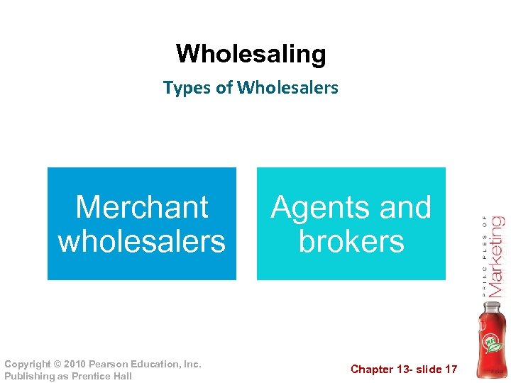 Wholesaling Types of Wholesalers Merchant wholesalers Copyright © 2010 Pearson Education, Inc. Publishing as