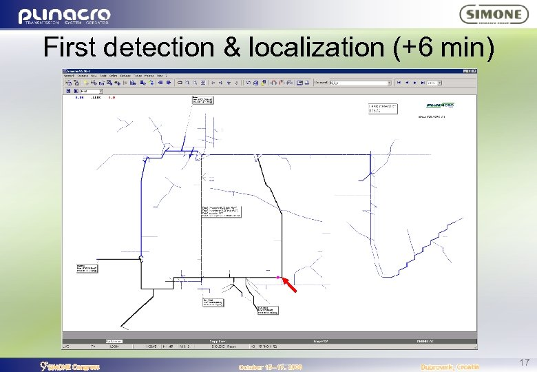 First detection & localization (+6 min) 17